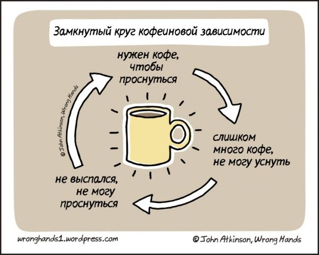 chem-vreden-kofe-dlya-zhenshhin