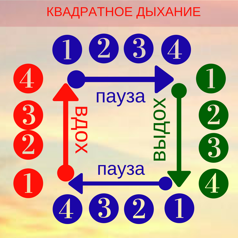 kak-izbavitsya-ot-straxa-i-trevogi-samostoyatelno-v-domashnix-usloviyax