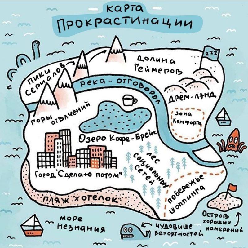 prokrastinaciya-kak-borotsya
