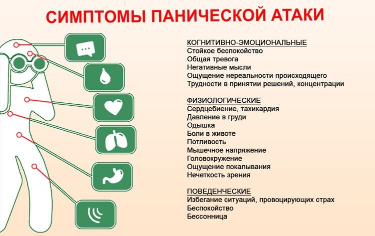 panicheskaya-ataka-eto-chto-takoe